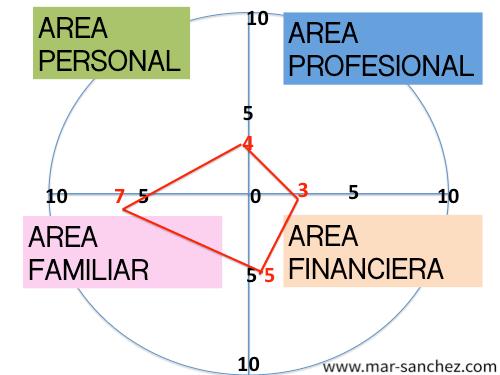 cuadrados-nl-revision2